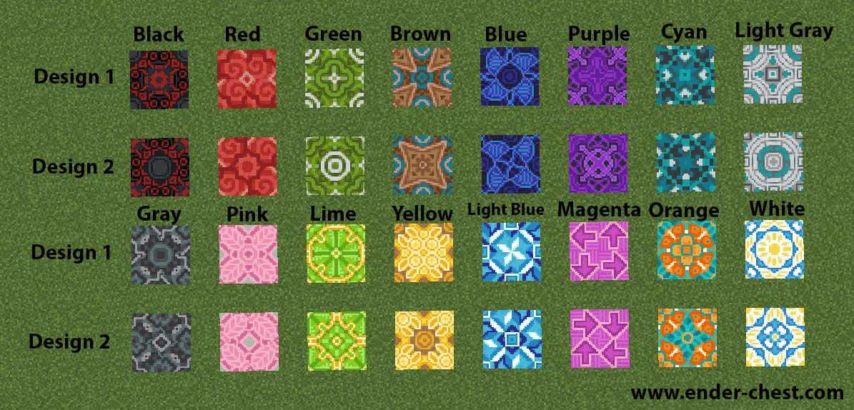 New Glazed Terracotta Patterns From Minecraft Update 1 12 Enderchest