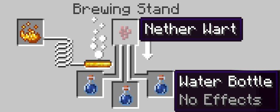 How to make awkward potions
